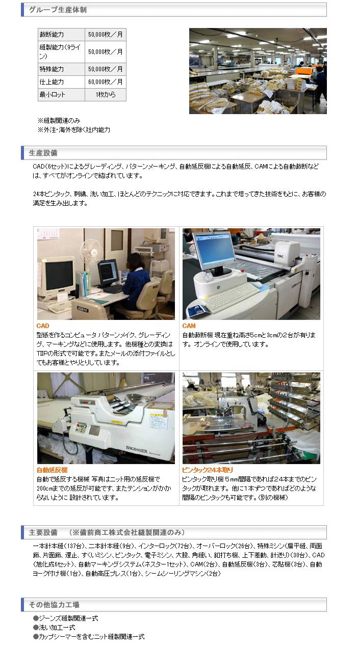 生産体制(生産設備・協力工場等)